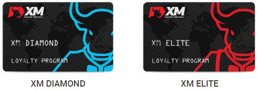 XMポイントのランクは4種類!ランクダウンもあるので注意しよう